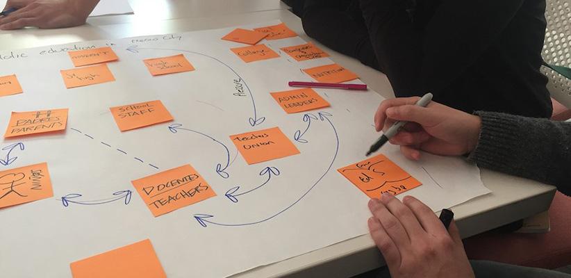 الإبداع التنظيمي