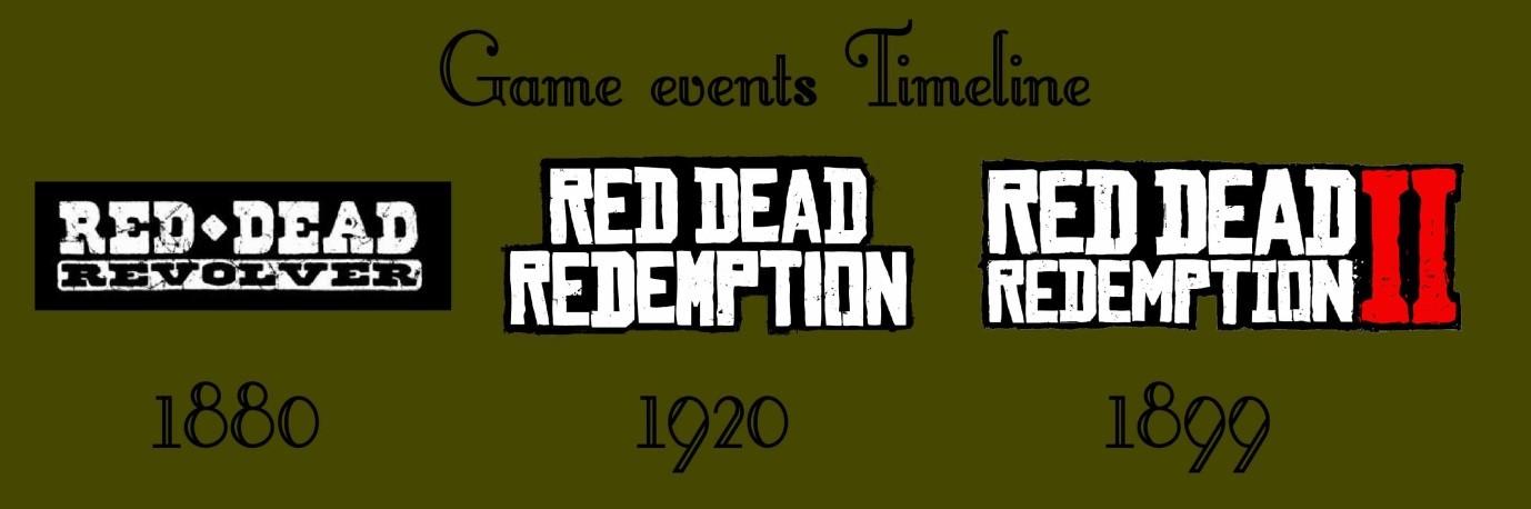 1576750819 22 في الغرب المتوحش معاينة Red Dead Redemption 2 أكو وب