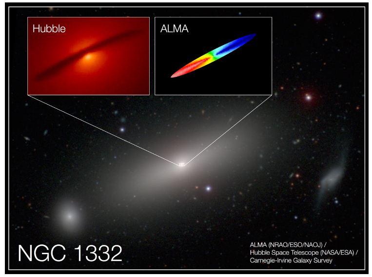 قياس الثقب الأسود الهائل في مركز ngc
