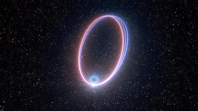 فيديو يدور حول ثقب أسود