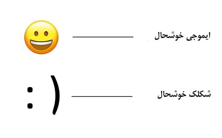 من أين أتت الرموز التعبيرية؟ - علم نفس الرموز التعبيرية