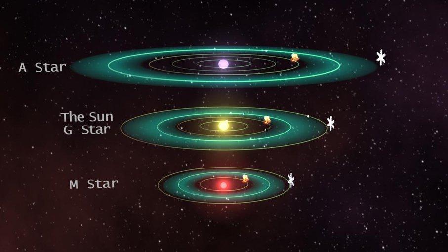 العثور الرئيسي على الكواكب