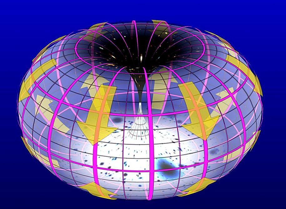 1593744638 938 ربما يكون هيكل الكون مسطحًا أكو وب