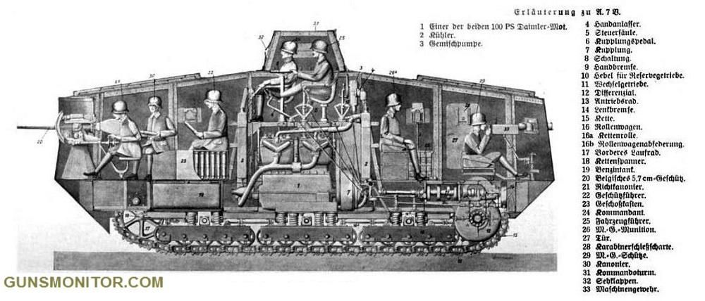 1609731835 469 الدبابة الألمانية الوحيدة في الحرب العالمية الأولى أكو وب