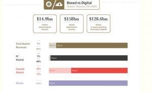 1610102154 69 صناعة الألعاب في عام 2020 من حيث الإحصائيات ؛ من أكو وب