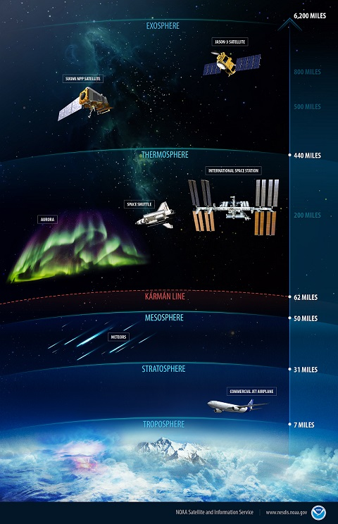 ديفيد في مستويات الغلاف الجوي Fiverr NOAA