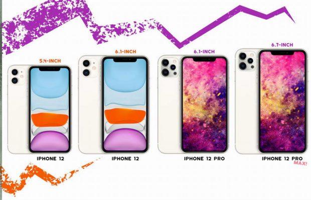 Apple iPhone 13 Mocap - Apple iPhone 13 5G