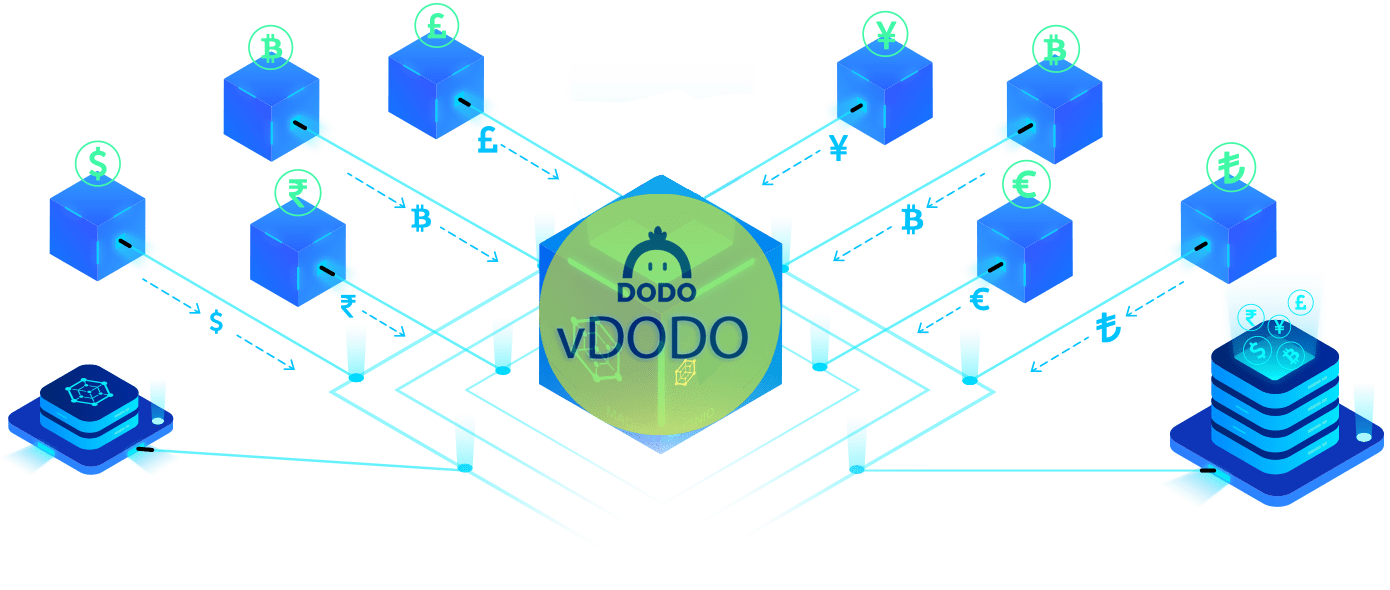 what is DODO and vDODO?