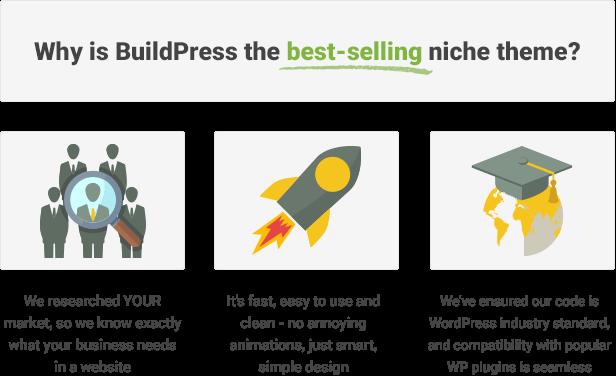 أسباب BuildPress لماذا هو أفضل بيع موضوع المتخصصة