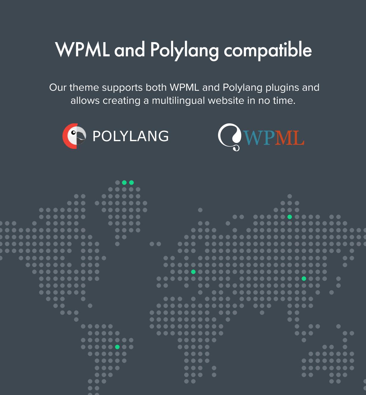 متوافق مع Polylang