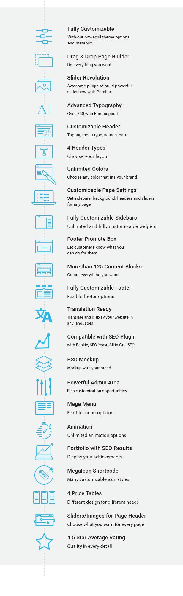 SEO هو WordPress Theme لـ SEO Freelancers