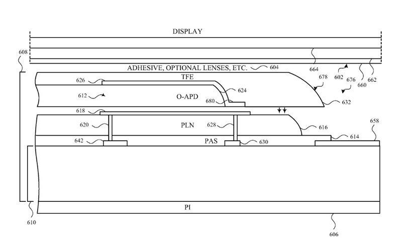 صورة براءة اختراع Apple لإزالة الشق