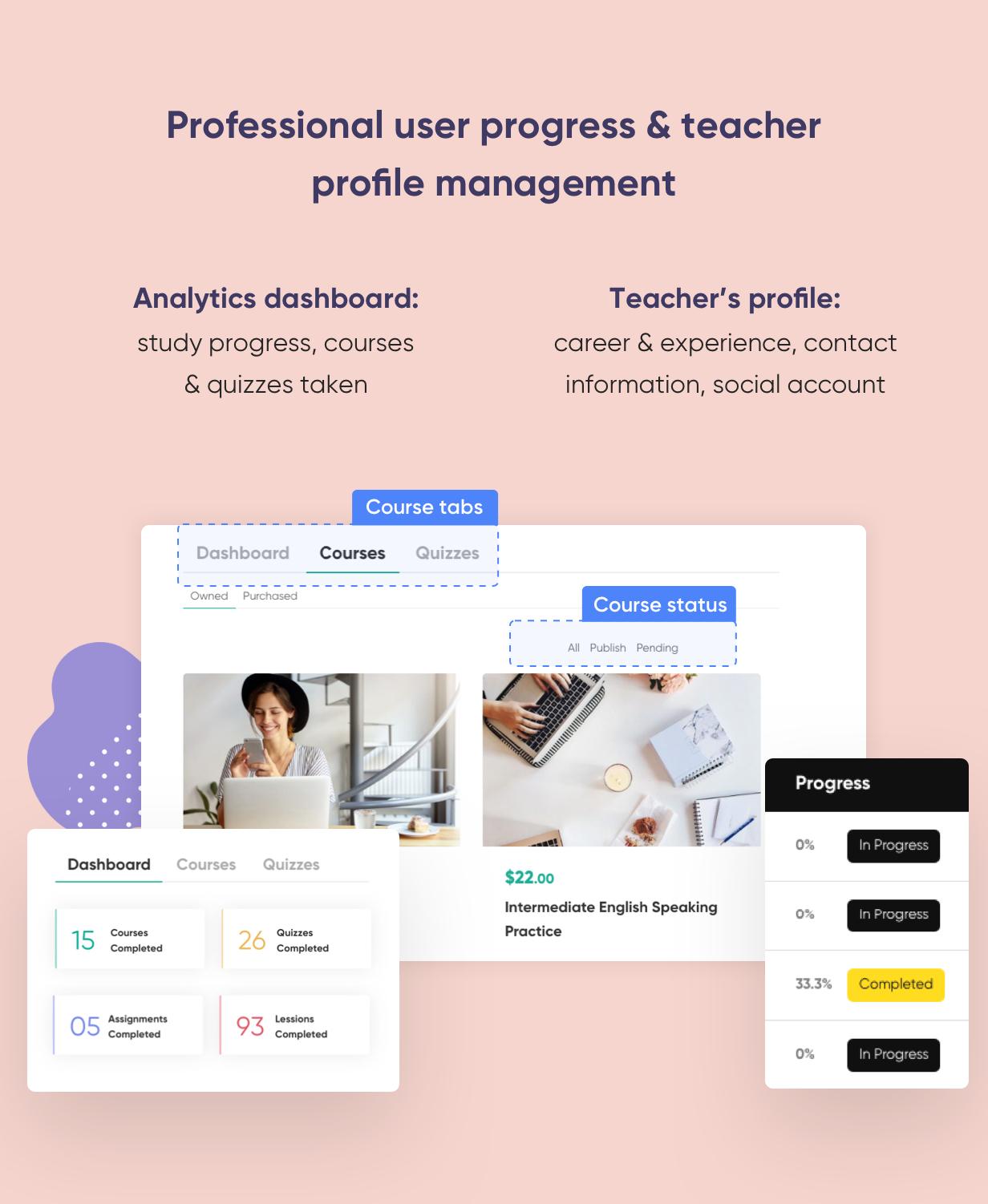 تقدم المستخدم ، ملف تعريف المعلم