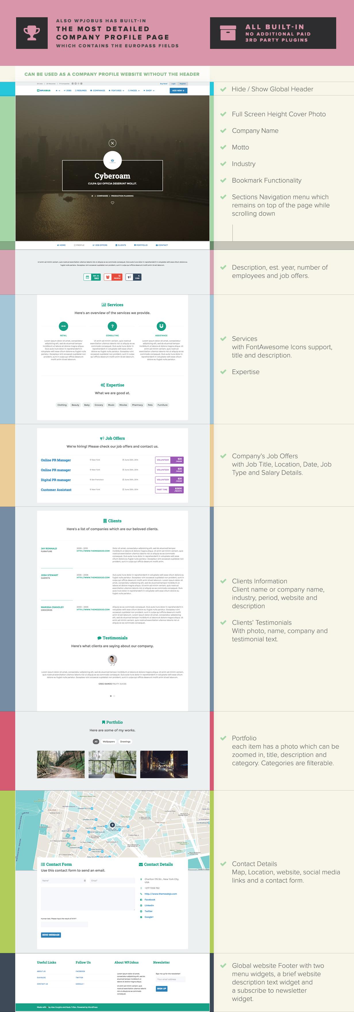 WPJobus - لوحة الوظائف والسير الذاتية لموضوع WordPress - 10