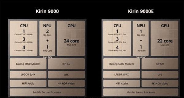 شرائح Kieran 9000